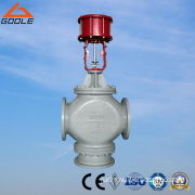 Pneumatic Diverting Type Three Way Flow Control Valve (ZMAX)