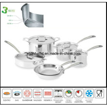 3 Layer Composite Material Cookware Set