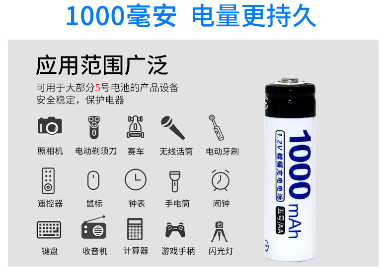 1000MAHAA APPLICATION