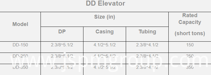 Elevator type dd