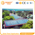 Professional Manufacturer controller solar panel The Best and Cheapest About