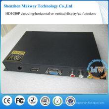 1080p décodage boîte de lecteur multimédia HDMI pour l'affichage de la publicité