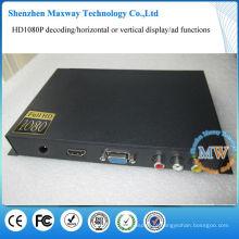 1080p decodificação media player caixa HDMI para exibição de publicidade
