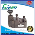 hydraulic valve et-04 220v for dumper DG series remote control relief valves