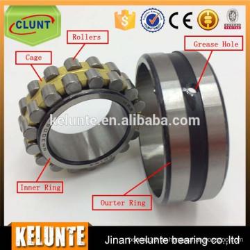 NU Modelle Zylinderrollenlager NU205