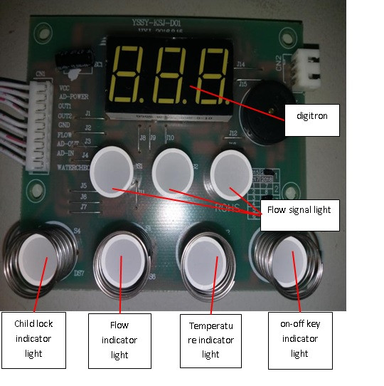 temperature control kit