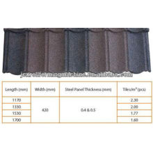 stone coated metal roof tiles production line