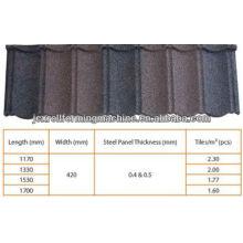 Linha de produção de telhas metálicas com revestimento de pedra