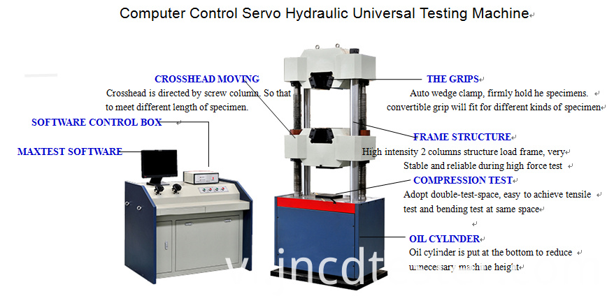 PC Control Universal Testing Machine