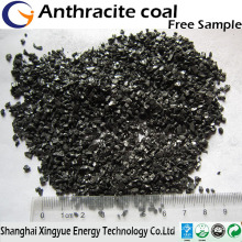 Anthracite filter media manufacturer,anthracite filter media,anthracite coal in alkaline water purification