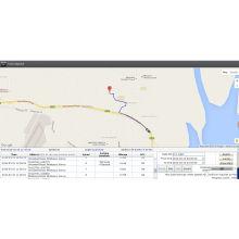 Fácil Operación Vehículo GPS Tracking System Plataforma