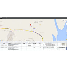 Easy Operation Vehicle GPS Tracking System Platform