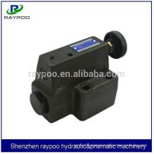 china shenzhen pressure balance valve