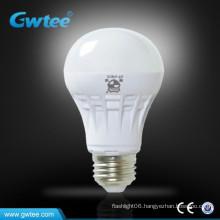 2015 newest hot selling energy saving no stroboscopic led light bulbs
