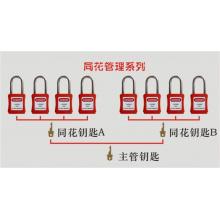 Utiliza los mejores sistemas de etiquetado de bloqueo duradero de tinta