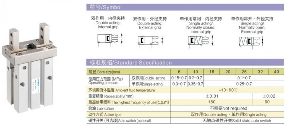 Cylinder Details