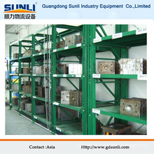 Support de moule de tiroir industriel standard