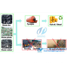 Waste tyre to fuel oil pyrolysis plant manufacturer