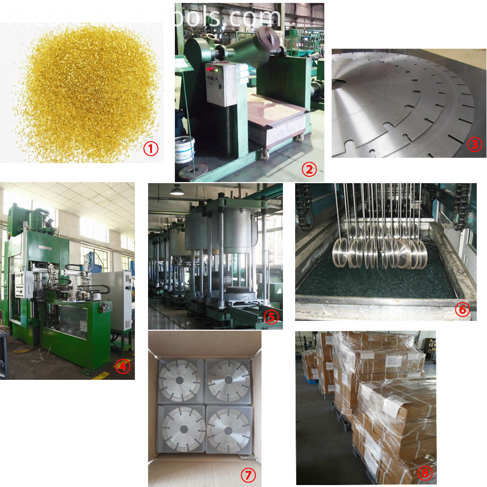 sintering blades production