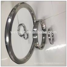 Wenzhou weisike Joint en bride en acier inoxydable 316 octogonale