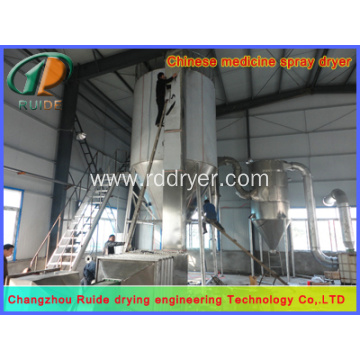 laboratory scale spray dryer