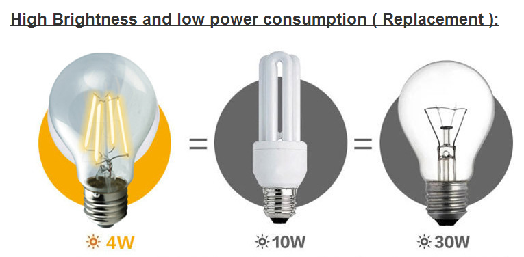LED Filament Light Power Comparation