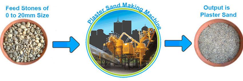 ali-sand-making