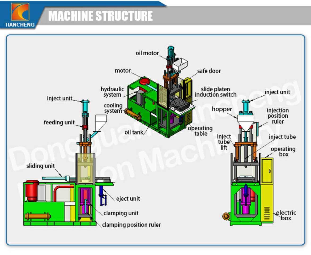 Single Slide Board Plastic Injection Moulding Machine