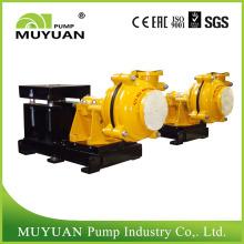 Centrifugal Wear Resistant Hydrocyclone Feed Slurry Pump