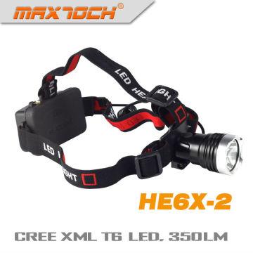 Maxtoch HE6X-2 Cree T6 LED Battery Powered Headlight