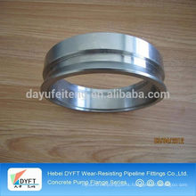 ceramic type flange manufacturer in China