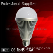 CE ROHS SAA gu10 led sensor light bulb