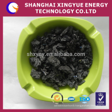 98.5% Purity black silicon carbide 's price