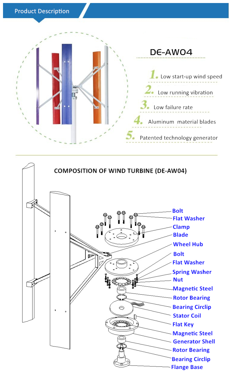 wind mill turbine DELIGHT