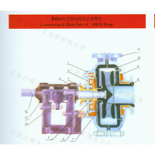سلسلة BHR (P) BLR & SP (R) مضخة إزالة الكبريت