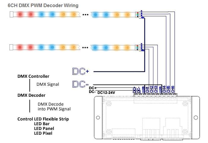 Decoder Diagram