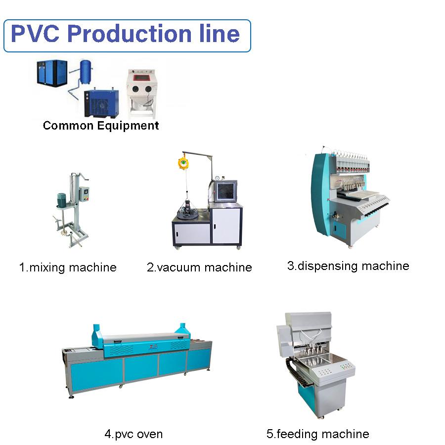 pvc production line