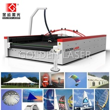 CO2 Laser Cutting Equipment for Paraglider Fabric