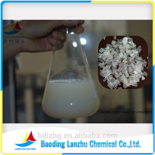 Wholesale Price LZ-9007 Synthetic Water Based Acrylic Resin Emulsion