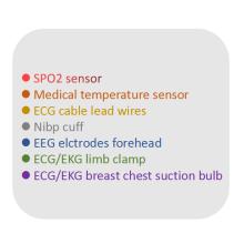 ecg breast chest suction ball,ecg cable leadwires,spo2 sensor