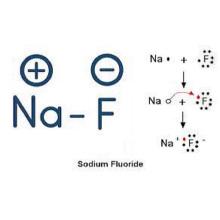 grabado de vidrio de fluoruro de sodio