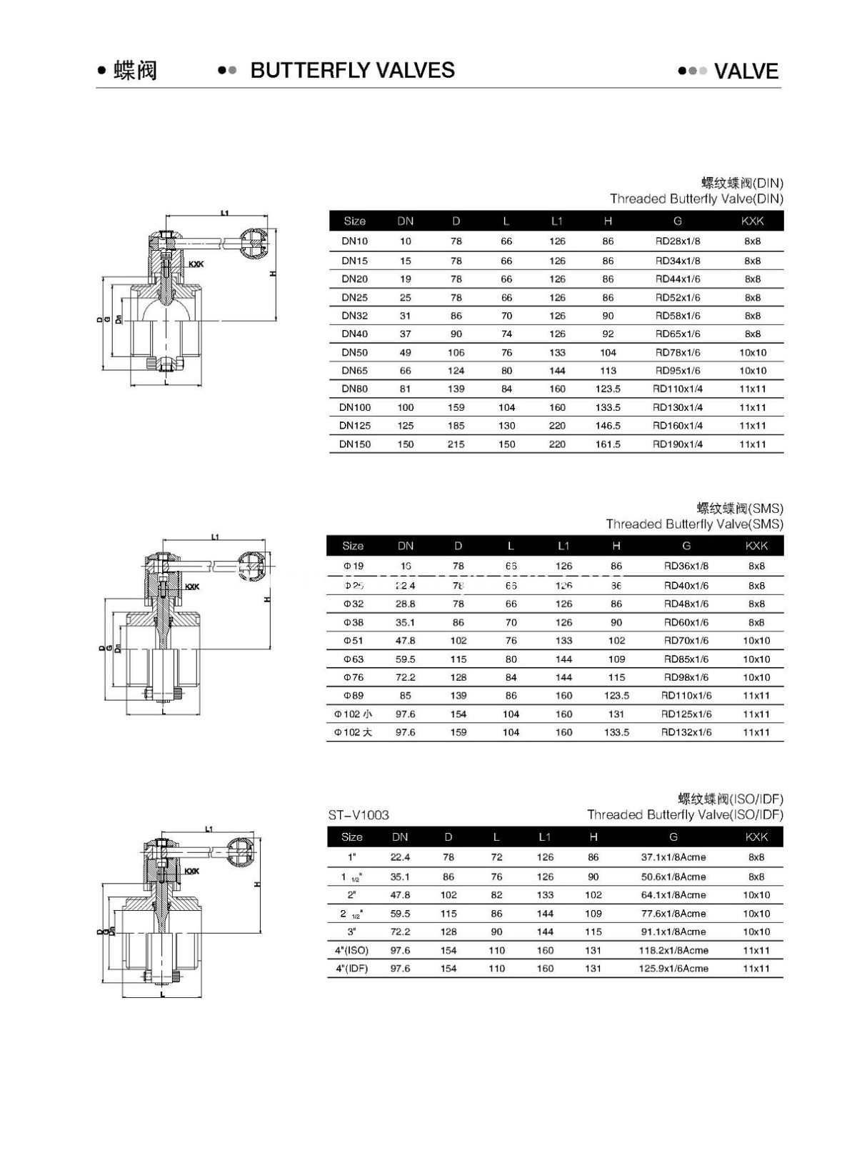 DIN Threaded Butterfly valves