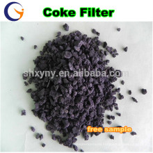 Long time using coke for water treatment