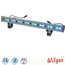 Outdoor Led Wall Wash Lights