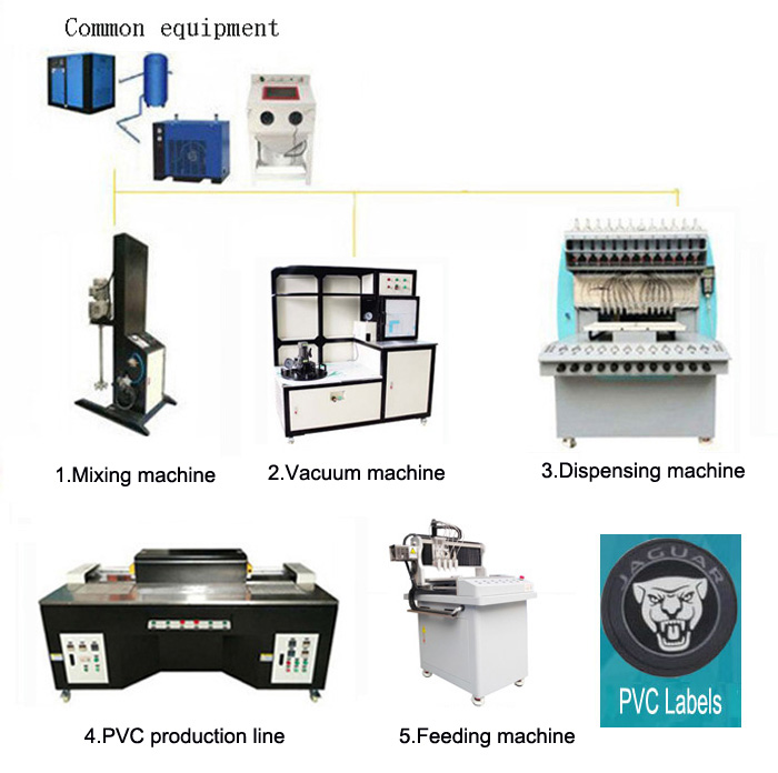 Pvc Labels Making Machine