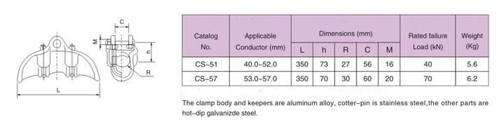 CS Suspension Clamp Size