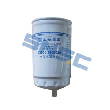 Piezas del motor Yuchai A3000-1105020 CLX-197A filtro SNSC