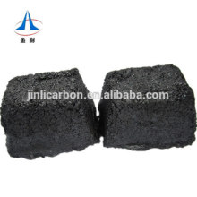 Carbon electrode paste for ferroalloy