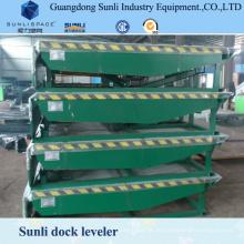 CER genehmigte Lager-LKW-anhebende Dock-Rampe