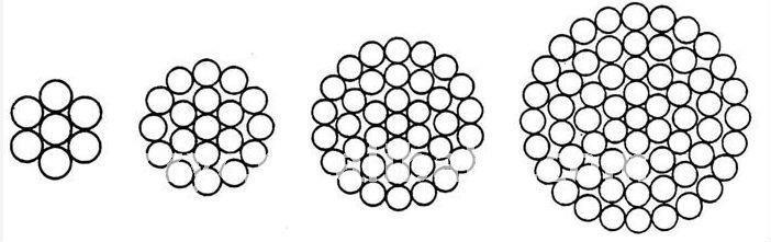 ACSR Structure